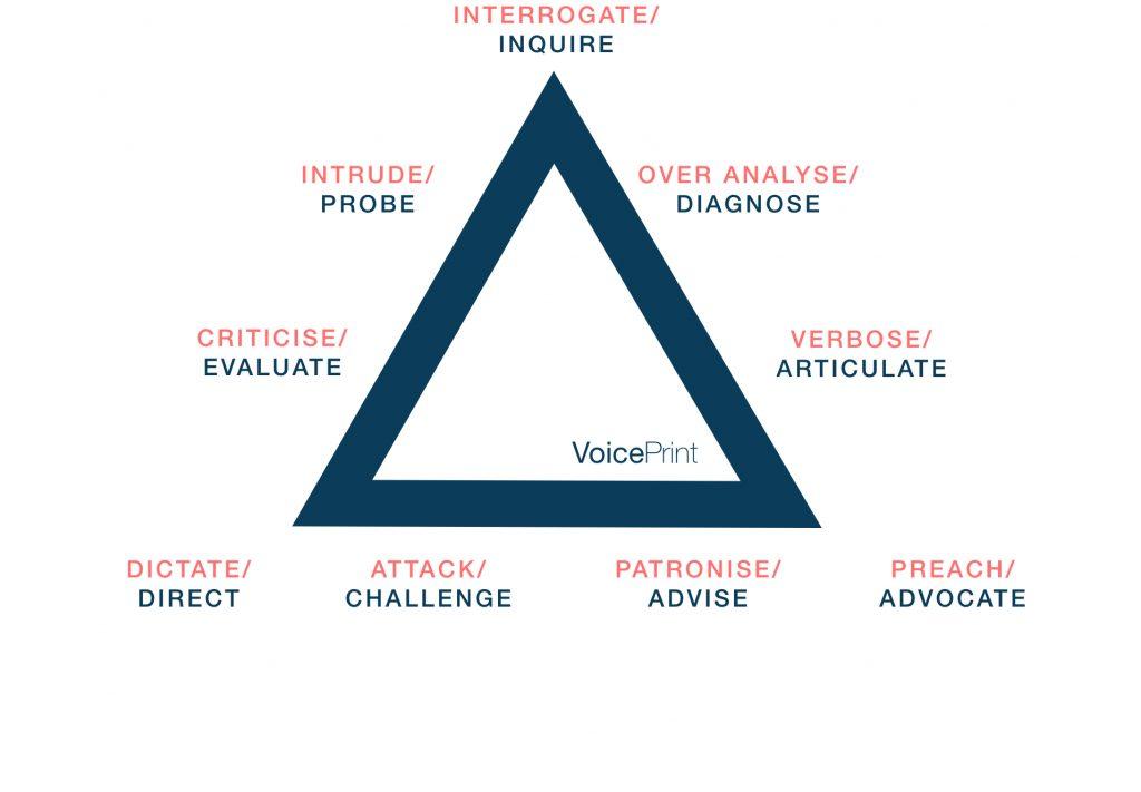 VoicePrint model negative effects of each voice