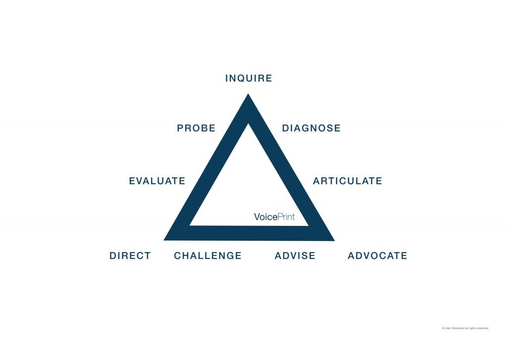 the VoicePrint model of talk